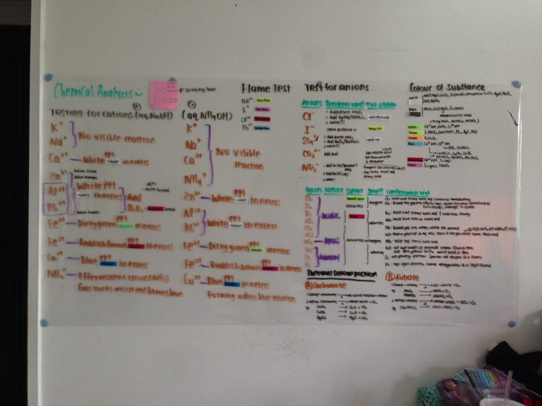 Mr Michal's Notes Pasted On Wall Student Takes Great Proud in Mr Michal's Work